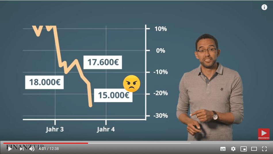 Video: So schafft Ihr es mit Eurem ETF durch die Krise   Der richtige Umgang mit ETFs